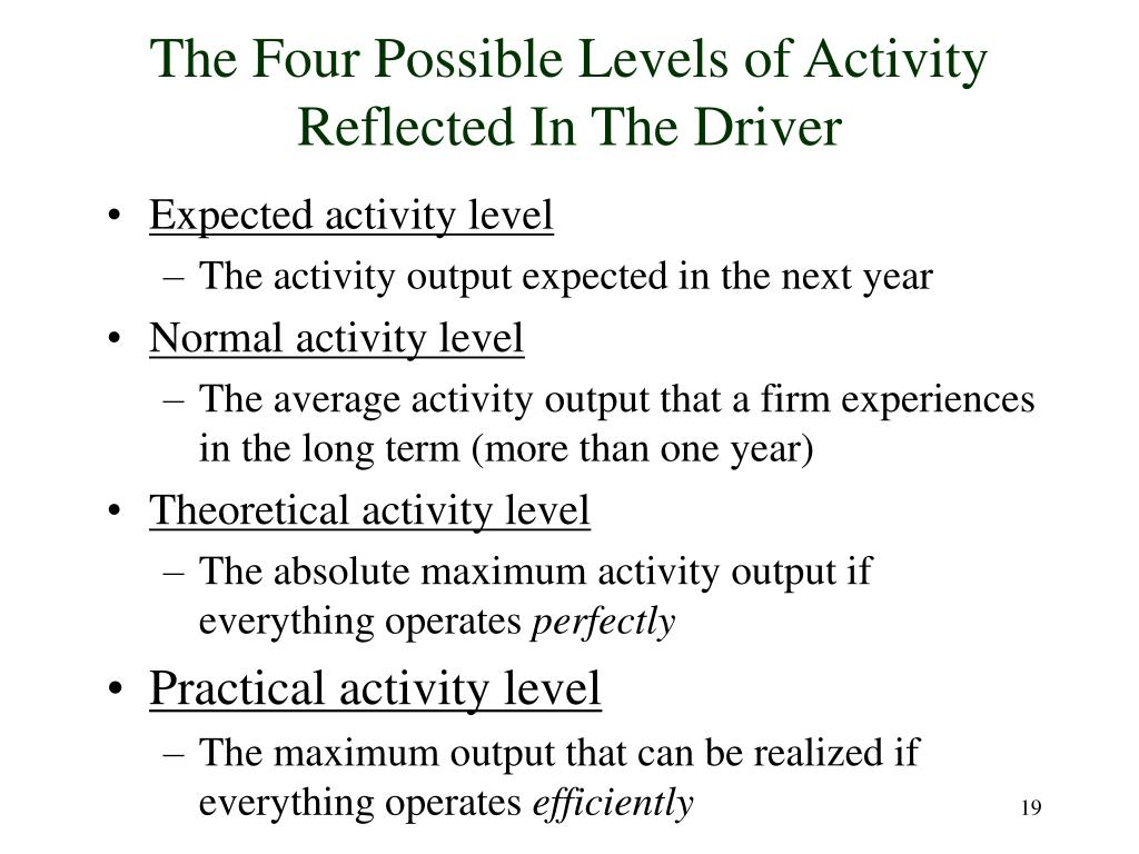 The Four Possible Levels of Activity