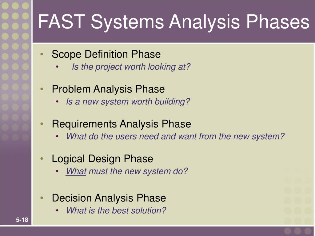 FAST Systems Analysis Phases