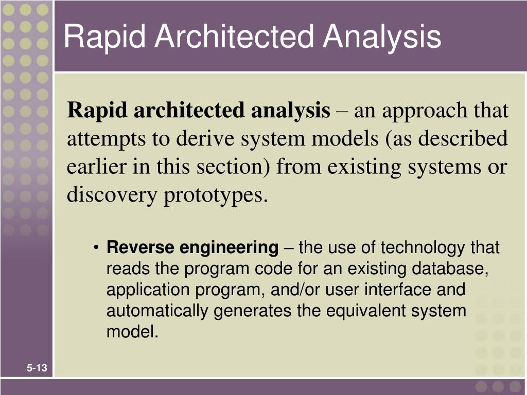 Rapid Architected Analysis