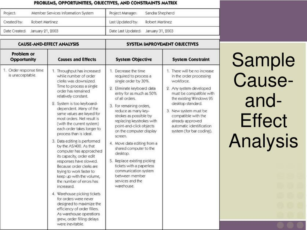 Sample Cause-and-Effect Analysis