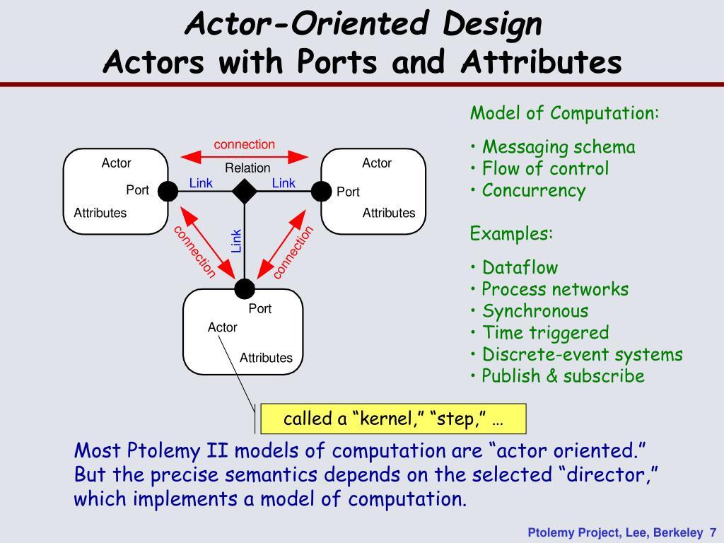 Actor-Oriented Design