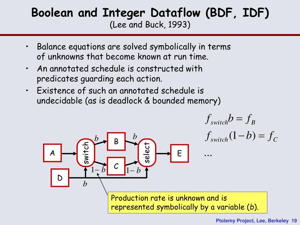 Boolean and Integer Dataflow (BDF, IDF)