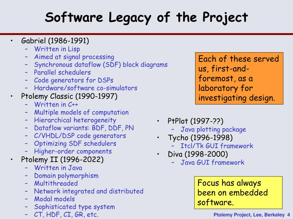 Software Legacy of the Project