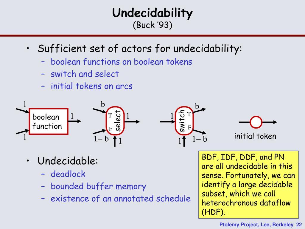 Undecidability