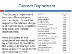 grounds department