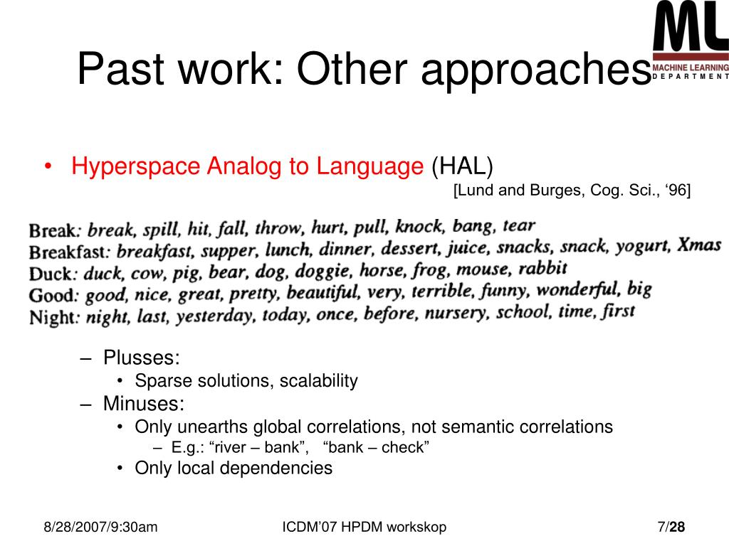 Past work: Other approaches