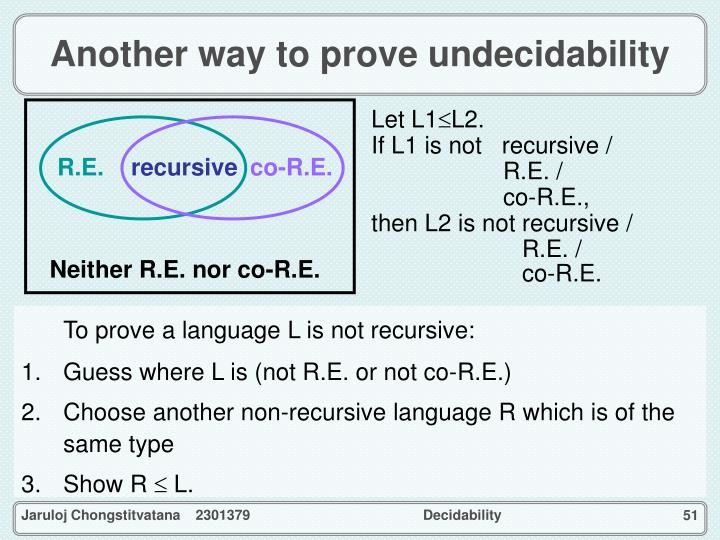 Another way to prove undecidability