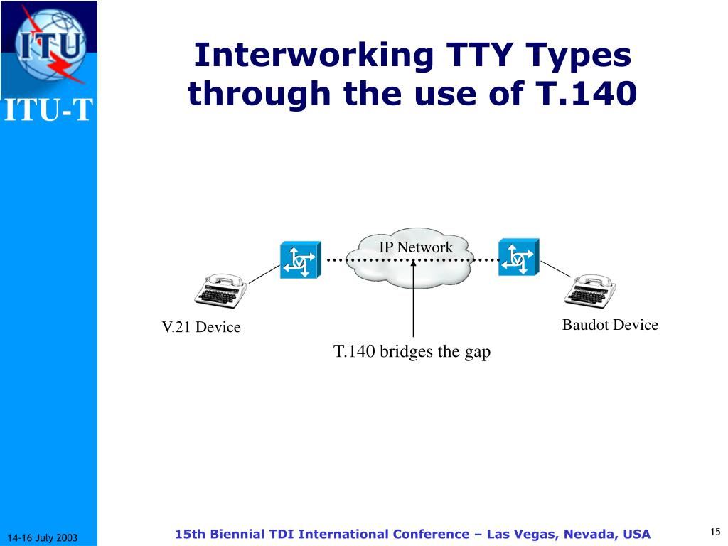 Interworking TTY Types through the use of T.140