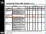 analyzing data with graphs cont