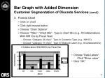 bar graph with added dimension customer segmentation of discrete services cont76
