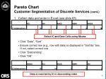 pareto chart customer segmentation of discrete services cont