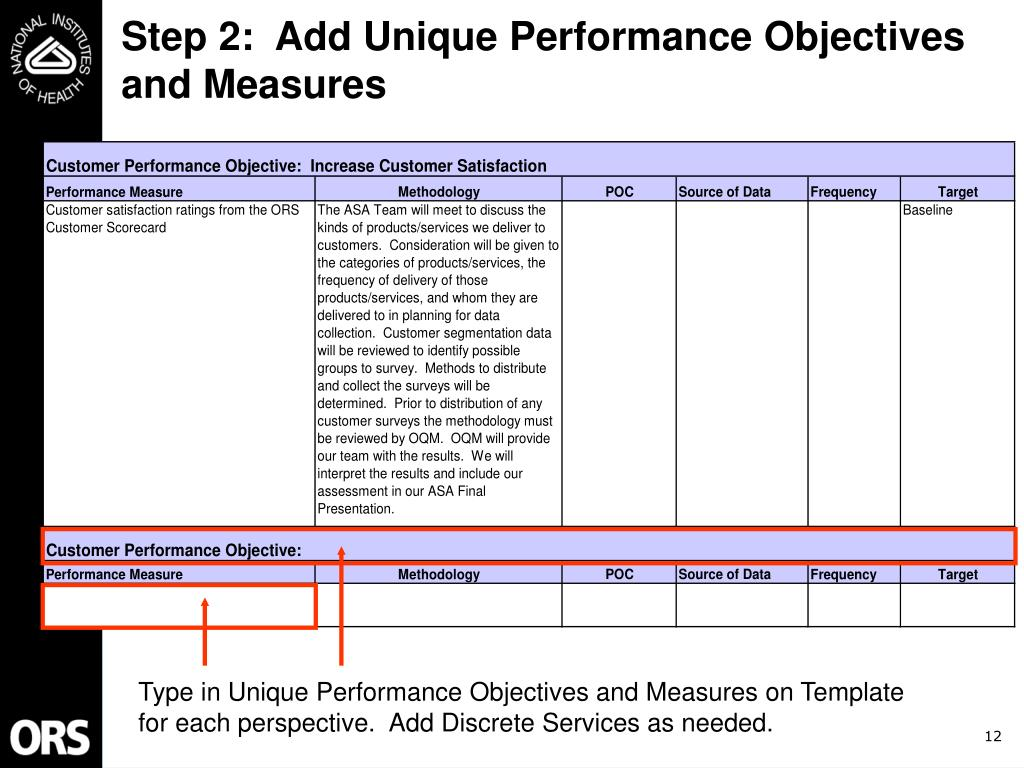 Step 2:  Add Unique Performance Objectives and Measures