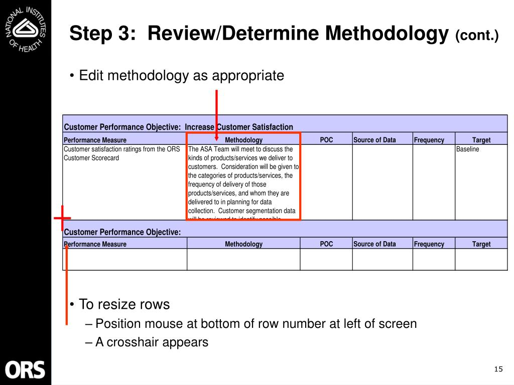 Step 3:  Review/Determine Methodology