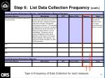 step 6 list data collection frequency cont