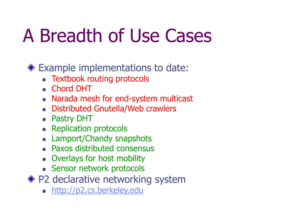 A Breadth of Use Cases