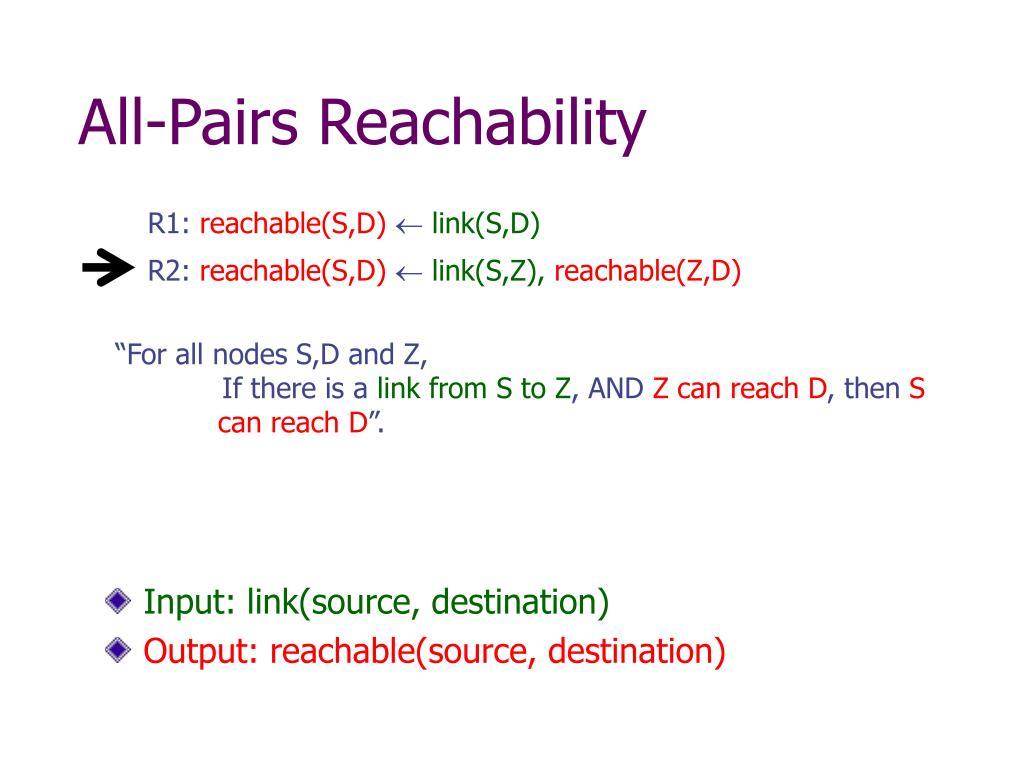 All-Pairs Reachability