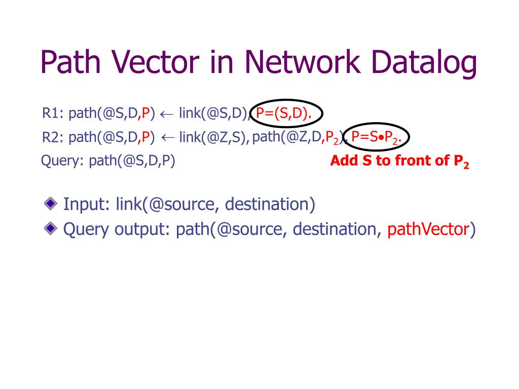 Path Vector in Network Datalog