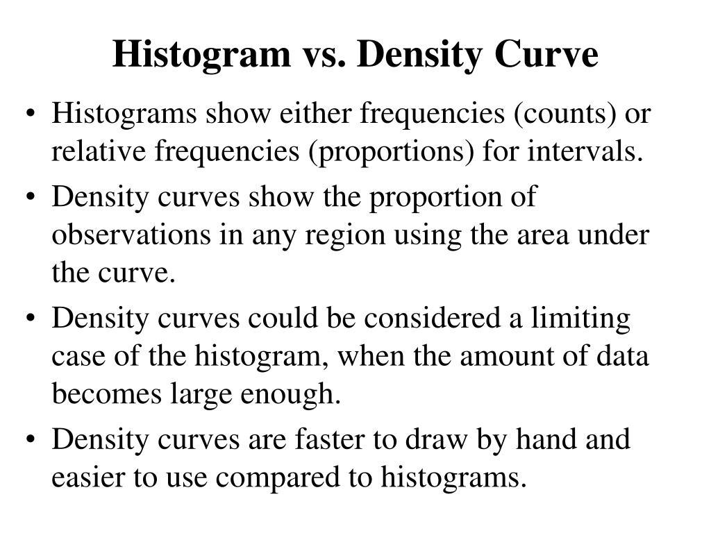 Histogram vs. Density Curve