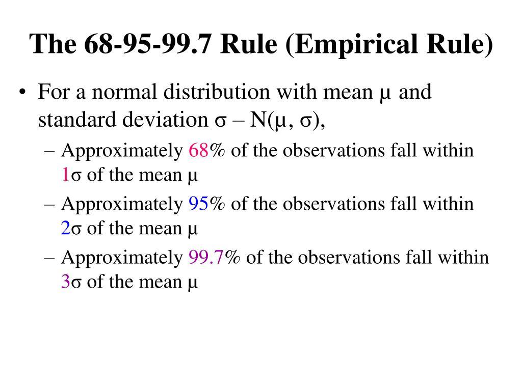 The 68-95-99.7 Rule (Empirical Rule)