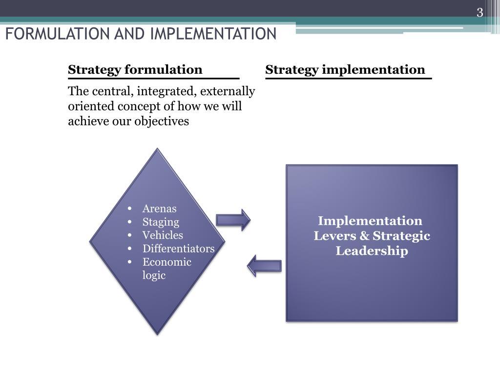 strategic formulation and implementation