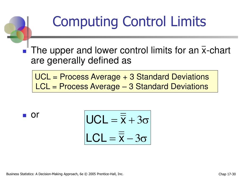 Computing Control Limits