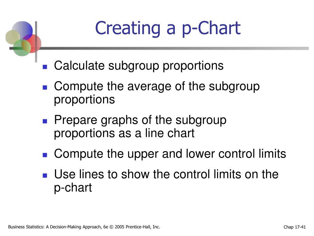 Creating a p-Chart