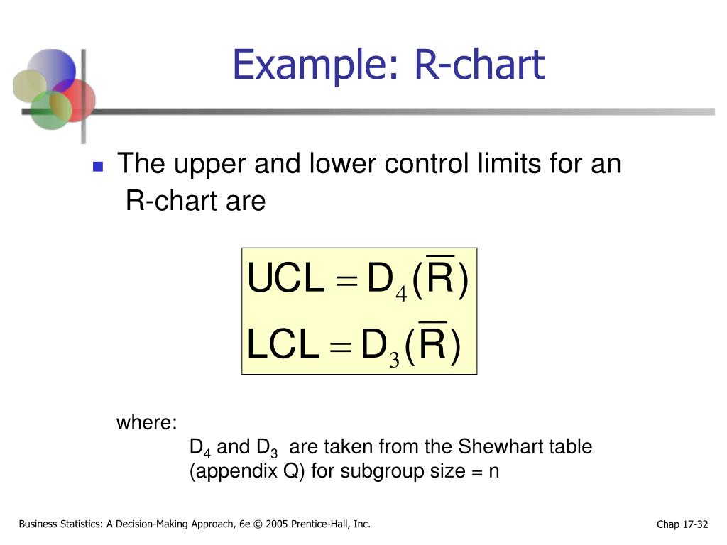 Example: R-chart