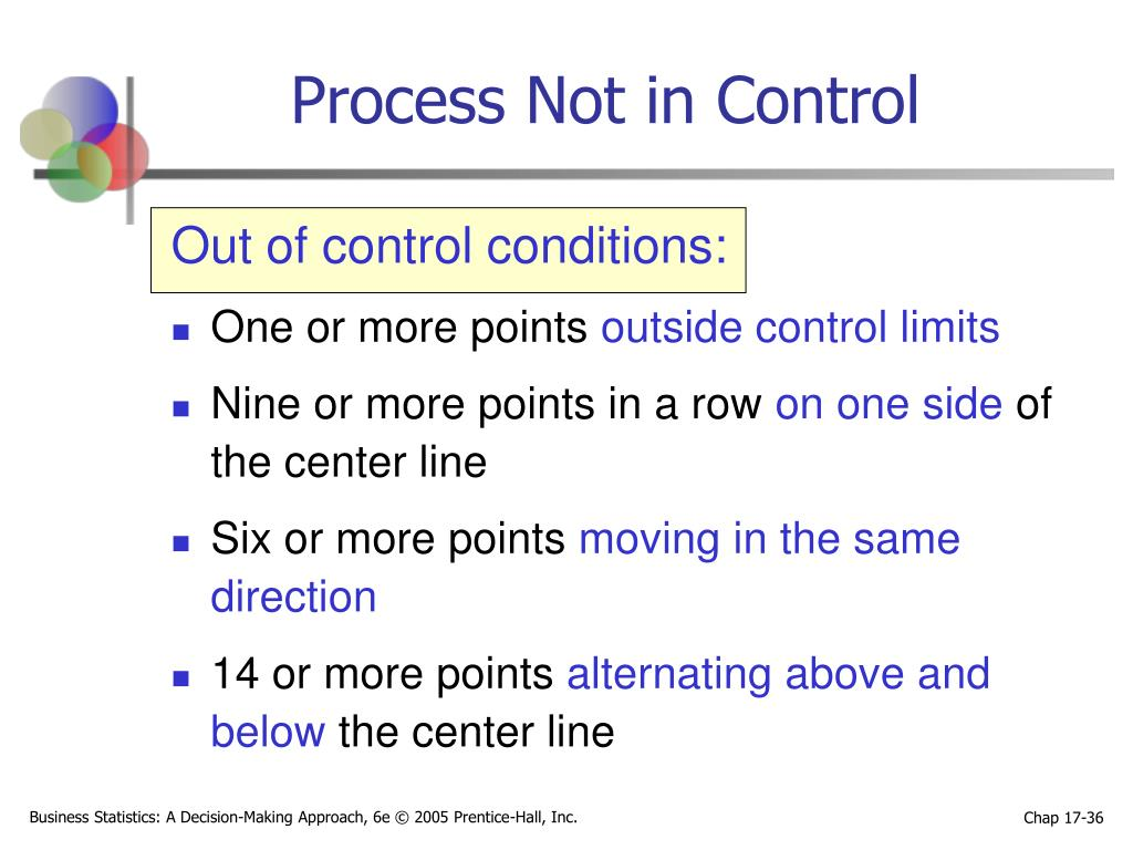 Process Not in Control