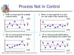 process not in control37