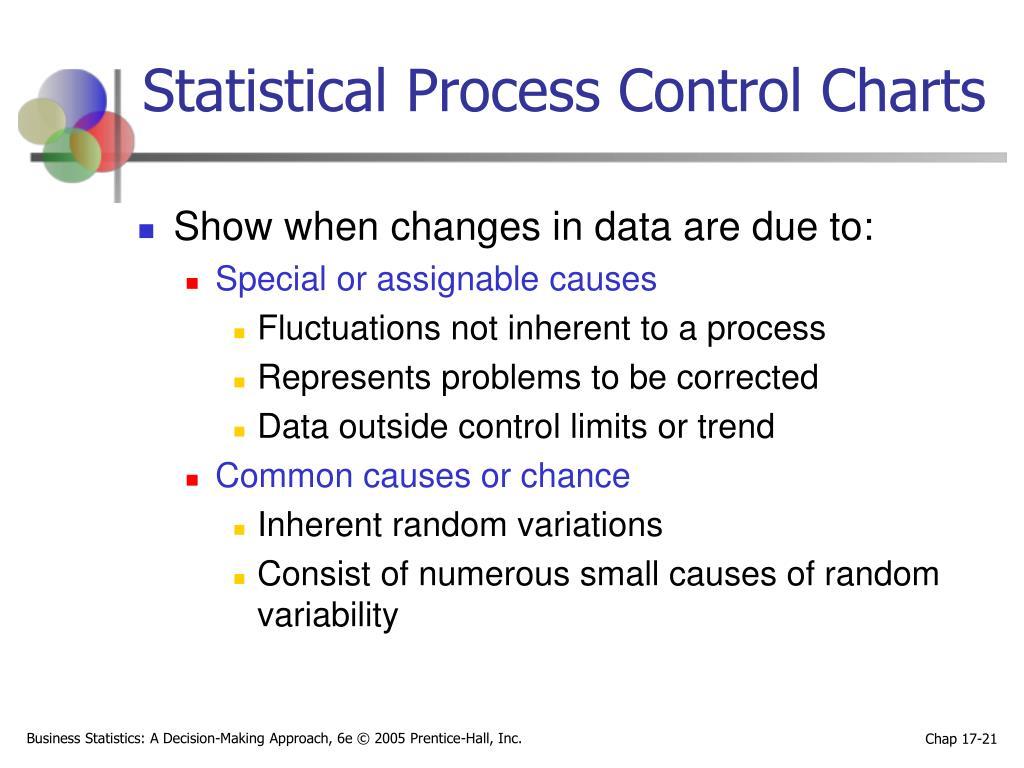 Statistical Process Control Charts