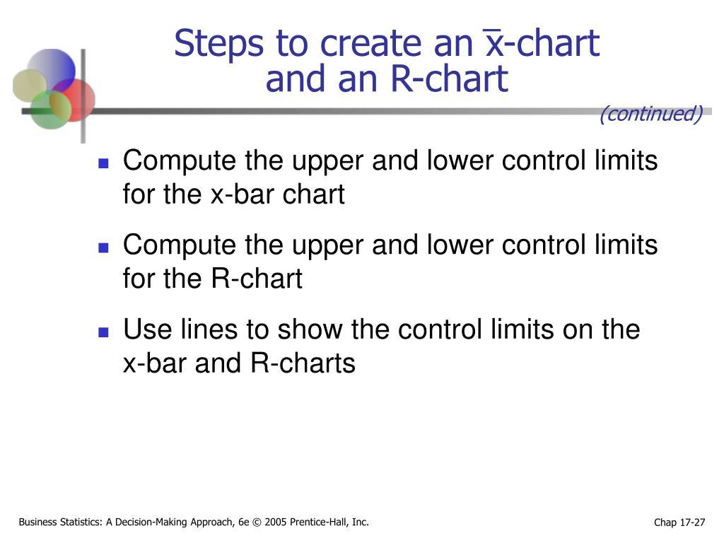 Steps to create an x-chart