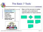 the basic 7 tools12