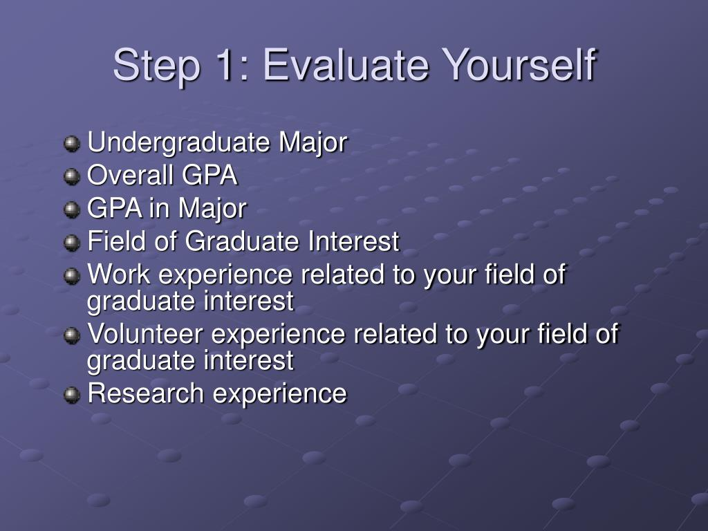 Step 1: Evaluate Yourself