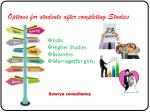 options for students after completing studies