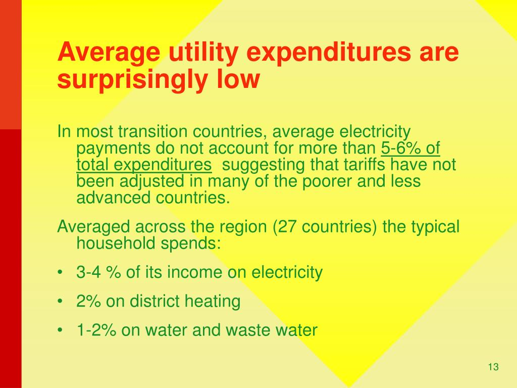 Average utility expenditures are  surprisingly low