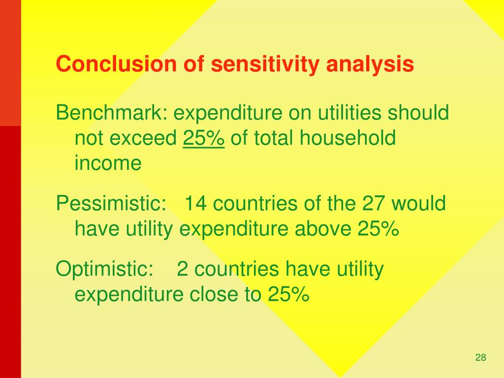 Conclusion of sensitivity analysis
