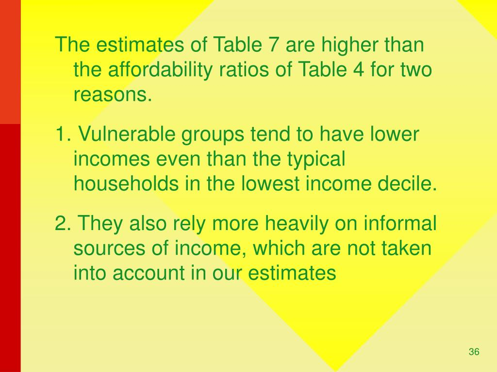 The estimates of Table 7 are higher than the affordability ratios of Table 4 for two reasons.
