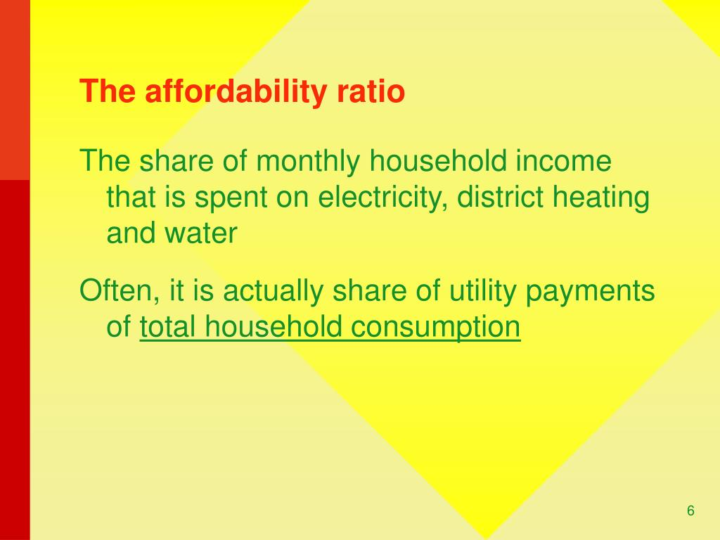 The affordability ratio