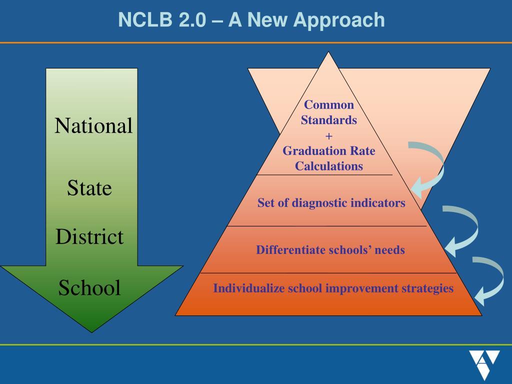 NCLB 2.0 – A New Approach