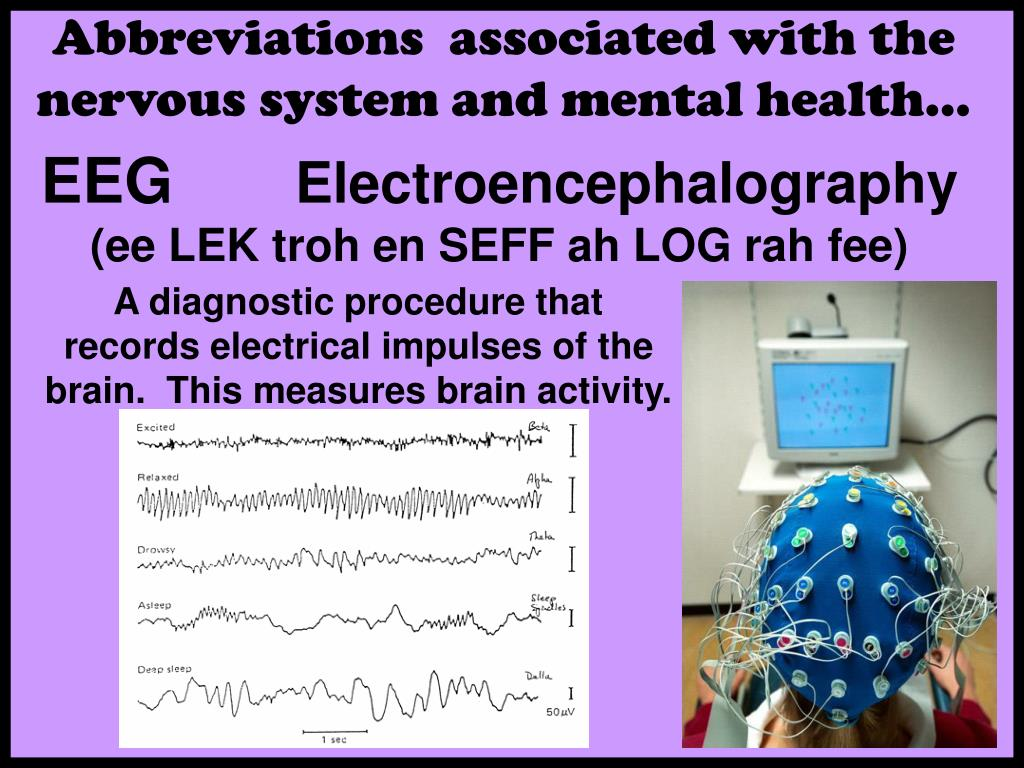 Abbreviations  associated with the nervous system and mental health…