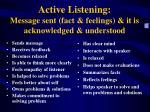 active listening message sent fact feelings it is acknowledged understood