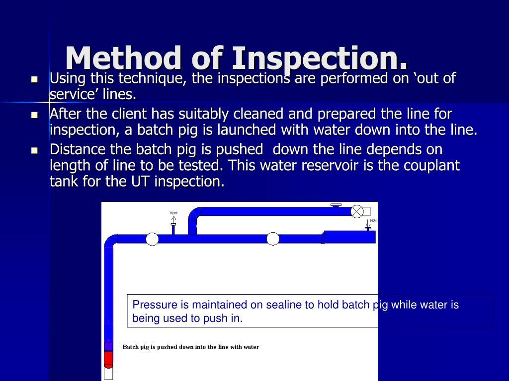Method of Inspection.