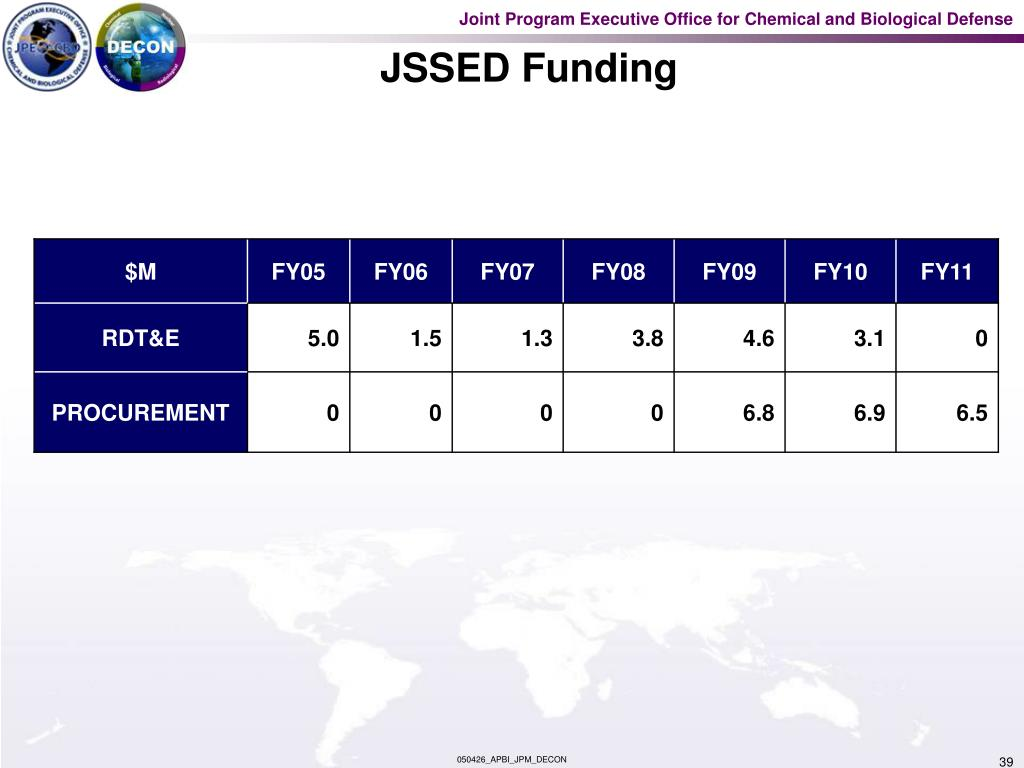 JSSED Funding