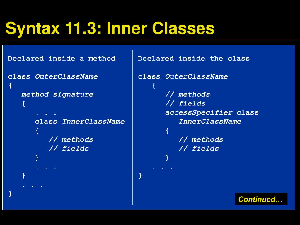 Syntax 11.3: Inner Classes