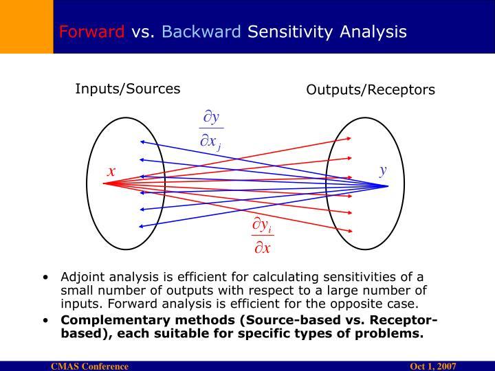 Forward vs backward sensitivity analysis