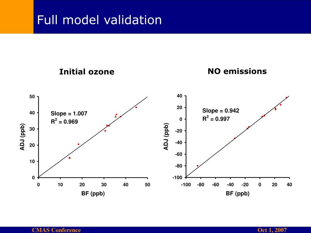 Full model validation