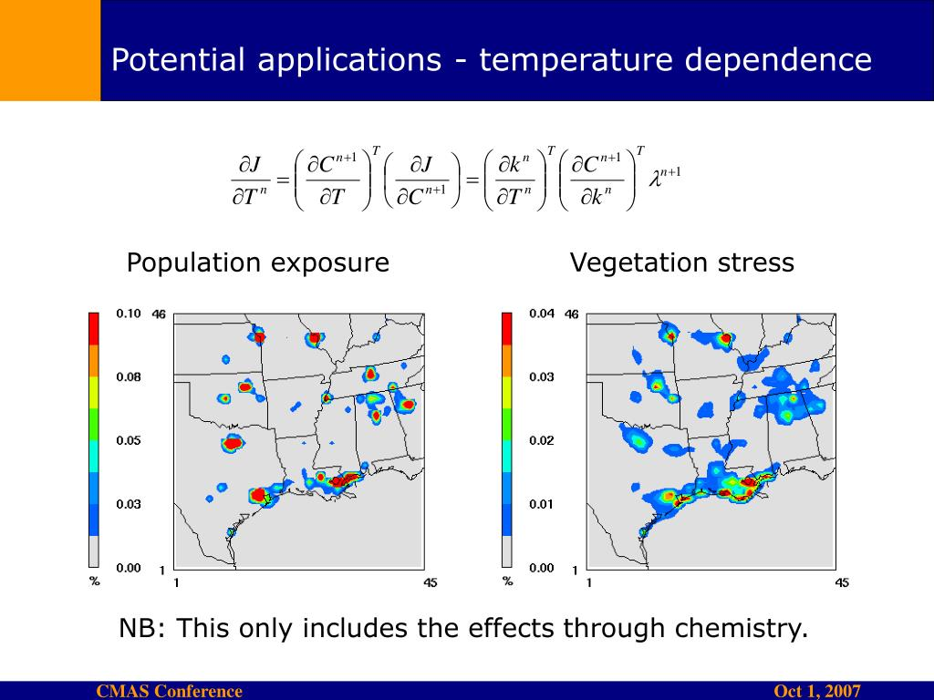 Potential applications - temperature dependence