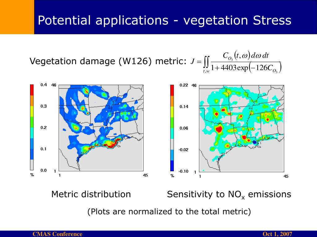 Potential applications - vegetation Stress