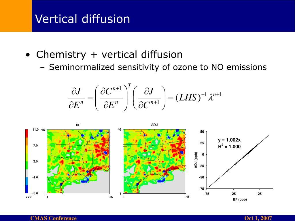 Vertical diffusion