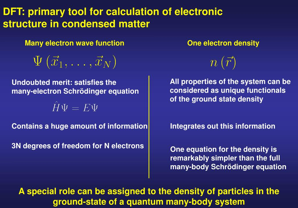 DFT: primary tool for calculation of electronic structure in condensed matter
